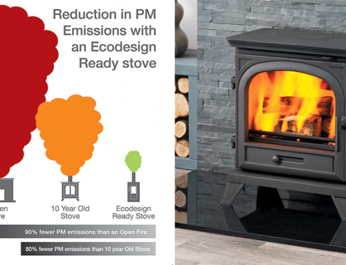 What are Ecodesign Ready Stoves?